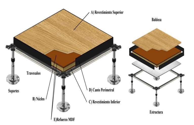 Suelos t cnico - Suelo tecnico madera ...